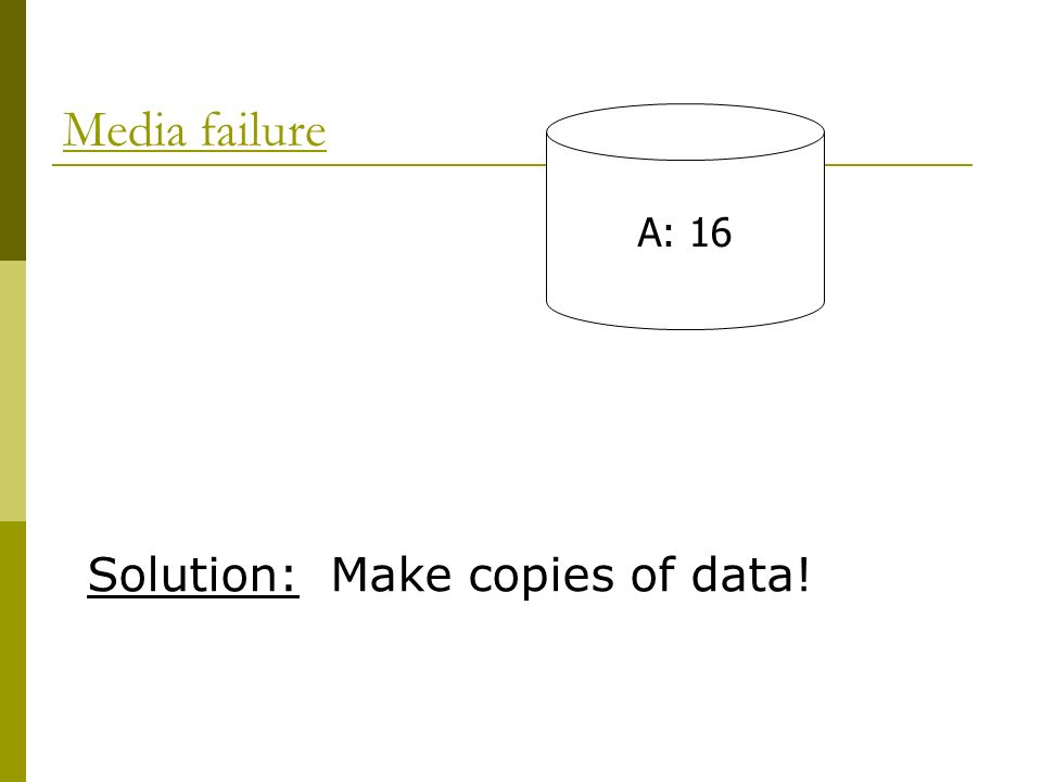 Media failure A: 16 Solution: Make copies of data!