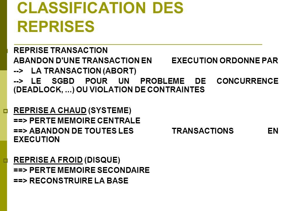 CLASSIFICATION DES REPRISES REPRISE TRANSACTION ABANDON D'UNE TRANSACTION EN EXECUTION ORDONNE PAR -->LA TRANSACTION (ABORT) -->LE SGBD POUR UN PROBLE