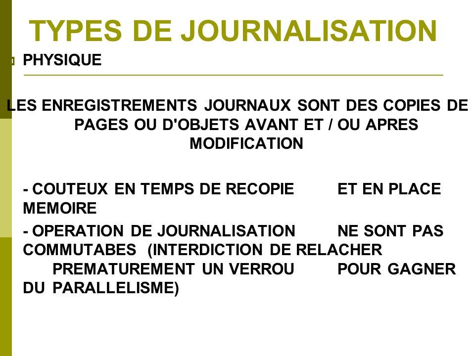 TYPES DE JOURNALISATION PHYSIQUE LES ENREGISTREMENTS JOURNAUX SONT DES COPIES DE PAGES OU D'OBJETS AVANT ET / OU APRES MODIFICATION - COUTEUX EN TEMPS
