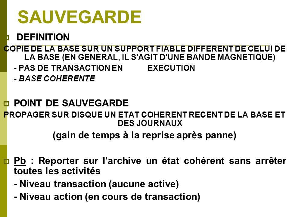 SAUVEGARDE DEFINITION COPIE DE LA BASE SUR UN SUPPORT FIABLE DIFFERENT DE CELUI DE LA BASE (EN GENERAL, IL S'AGIT D'UNE BANDE MAGNETIQUE) - PAS DE TRA