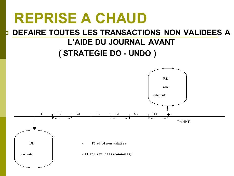 REPRISE A CHAUD DEFAIRE TOUTES LES TRANSACTIONS NON VALIDEES A L'AIDE DU JOURNAL AVANT ( STRATEGIE DO - UNDO )