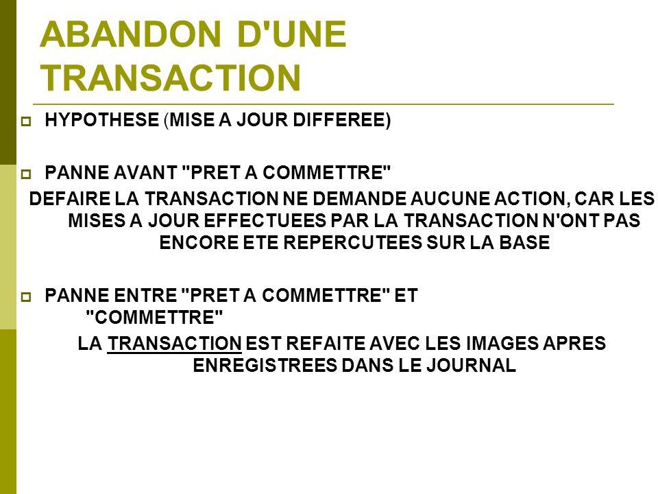 ABANDON D'UNE TRANSACTION HYPOTHESE (MISE A JOUR DIFFEREE) PANNE AVANT