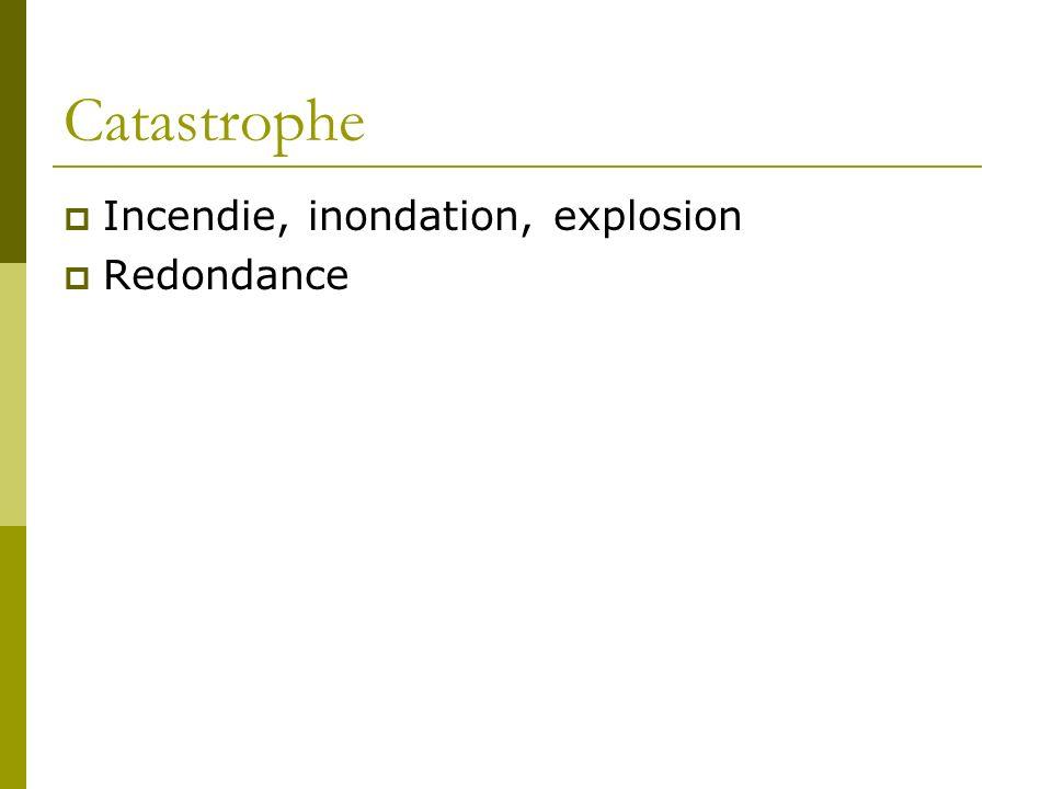 Catastrophe Incendie, inondation, explosion Redondance