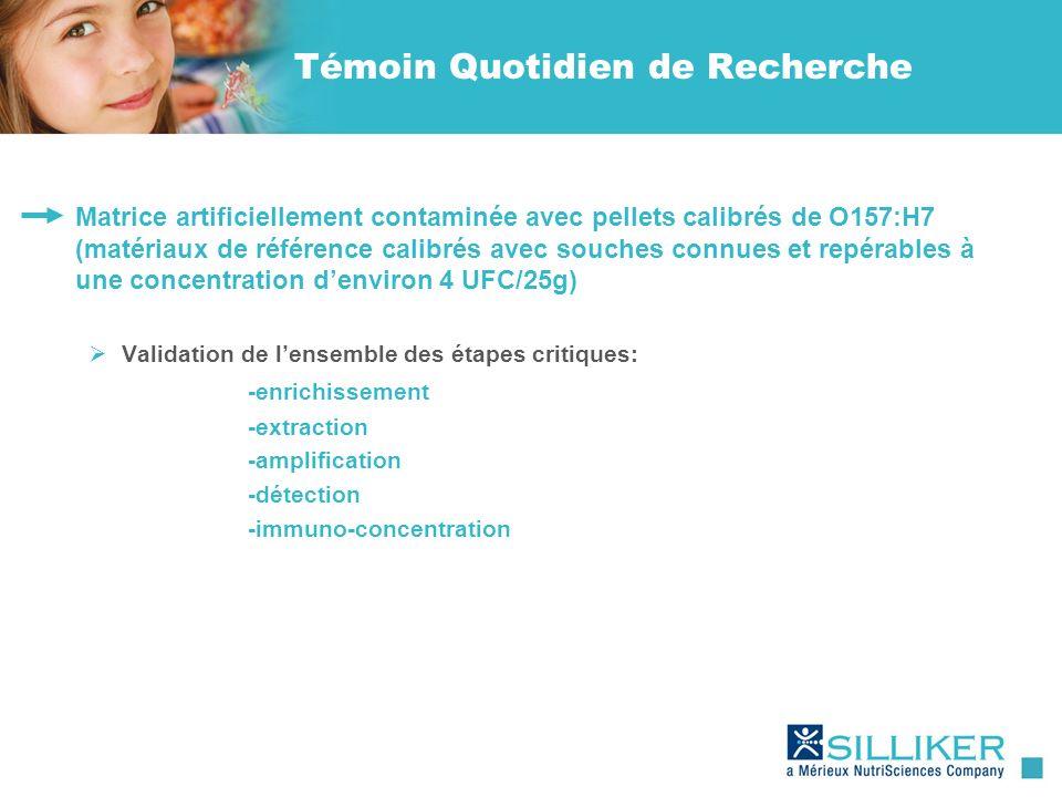 Témoin Quotidien de Recherche Matrice artificiellement contaminée avec pellets calibrés de O157:H7 (matériaux de référence calibrés avec souches connu