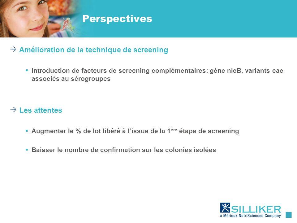 Perspectives Amélioration de la technique de screening Introduction de facteurs de screening complémentaires: gène nleB, variants eae associés au séro