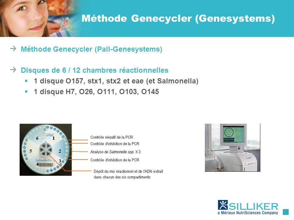 Méthode Genecycler (Genesystems) Méthode Genecycler (Pall-Genesystems) Disques de 6 / 12 chambres réactionnelles 1 disque O157, stx1, stx2 et eae (et