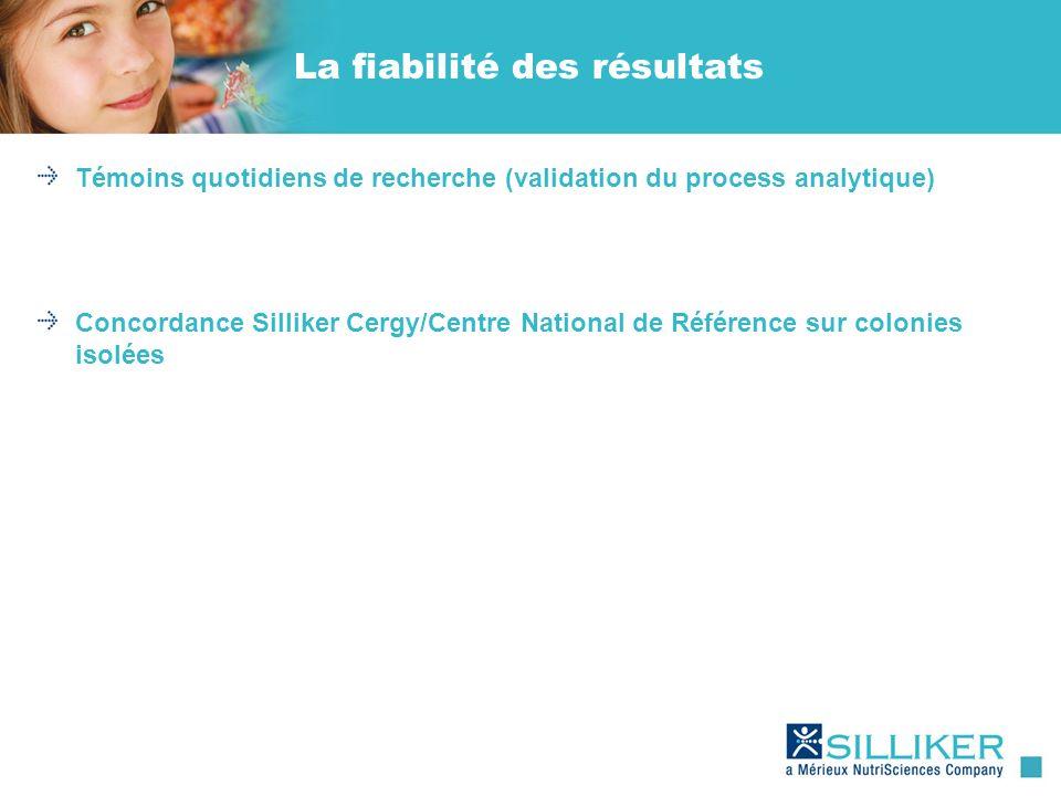 La fiabilité des résultats Témoins quotidiens de recherche (validation du process analytique) Concordance Silliker Cergy/Centre National de Référence