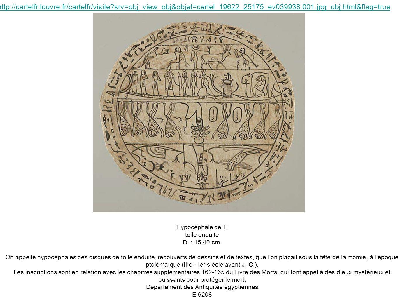 Hypocéphale de Ti toile enduite D. : 15,40 cm. On appelle hypocéphales des disques de toile enduite, recouverts de dessins et de textes, que l'on plaç