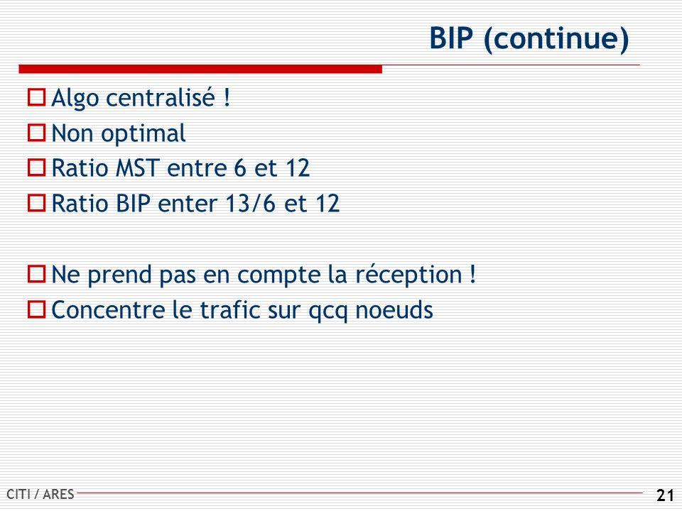 CITI / ARES 21 BIP (continue) Algo centralisé .