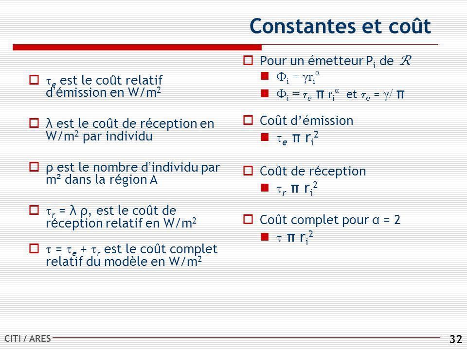 CITI / ARES 32 Constantes et coût e est le co û t relatif d é mission en W/m 2 λ est le co û t de r é ception en W/m 2 par individu ρ est le nombre d individu par m ² dans la r é gion A r = λ ρ, est le co û t de r é ception relatif en W/m 2 = e + r est le co û t complet relatif du mod è le en W/m 2 Pour un émetteur P i de R Ф i = γr i α Ф i = e π r i α et e = γ/ π Coût démission e π r i 2 Co û t de r é ception r π r i 2 Co û t complet pour α = 2 π r i 2
