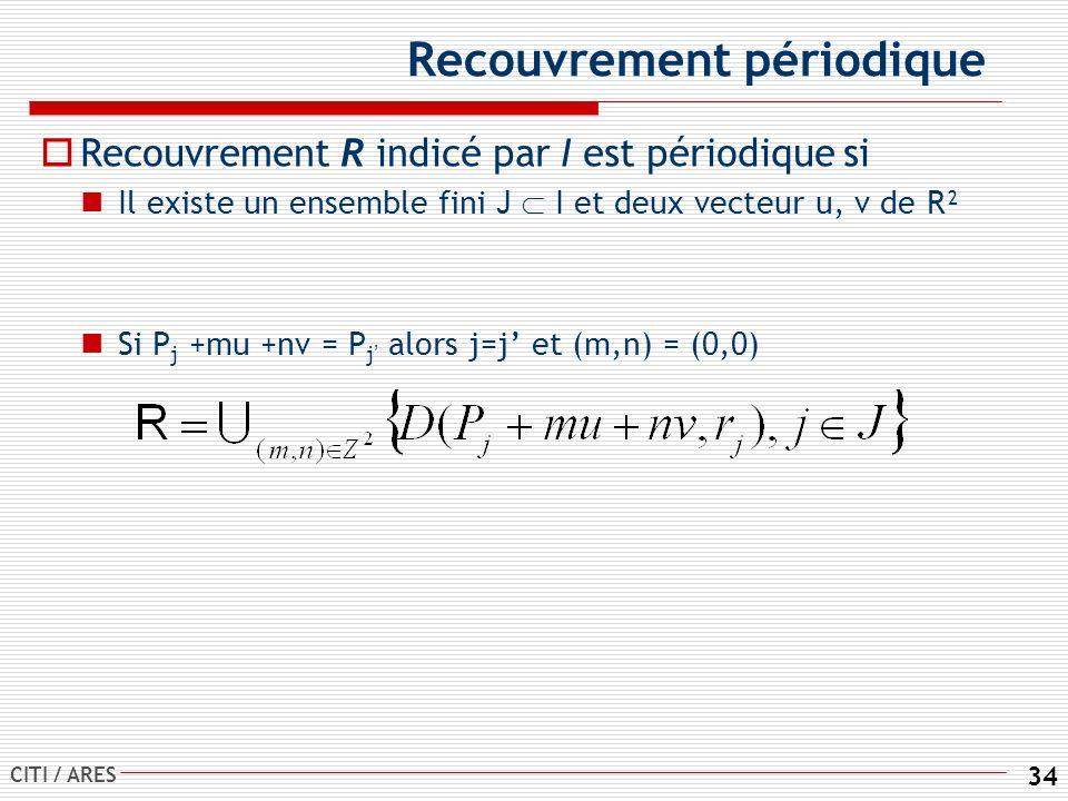 CITI / ARES 34 Recouvrement périodique Recouvrement R indicé par I est périodique si Il existe un ensemble fini J I et deux vecteur u, v de R² Si P j +mu +nv = P j alors j=j et (m,n) = (0,0)