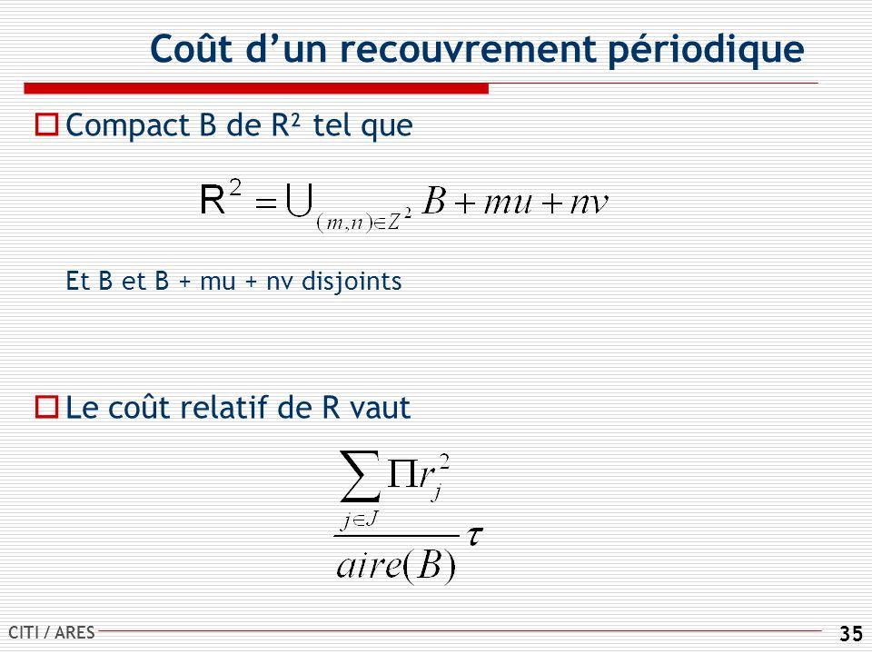 CITI / ARES 35 Coût dun recouvrement périodique Compact B de R² tel que Et B et B + mu + nv disjoints Le coût relatif de R vaut