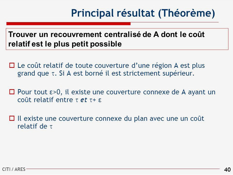 CITI / ARES 40 Principal résultat (Théorème) Le coût relatif de toute couverture dune région A est plus grand que.