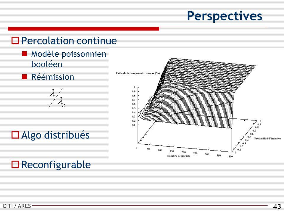 CITI / ARES 43 Perspectives Percolation continue Modèle poissonnien booléen Réémission Algo distribués Reconfigurable
