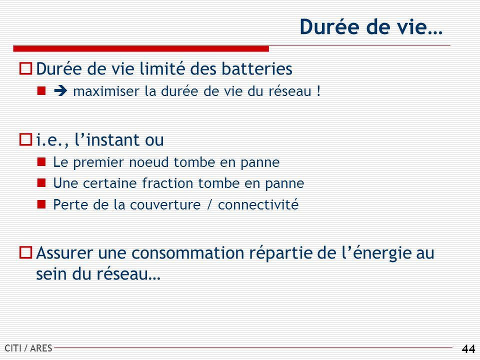 CITI / ARES 44 Durée de vie… Durée de vie limité des batteries maximiser la durée de vie du réseau .