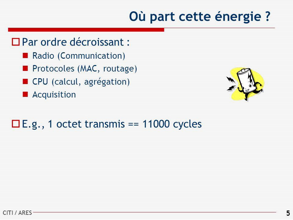 CITI / ARES 6 Modèle Énergie en communication : Sur des courtes distances E t E r Multi sauts permet de réduire le facteur dû à la perte de propagation r k Investigating the energy consumption of a wireless network interface in a ad hoc networking environment, L.
