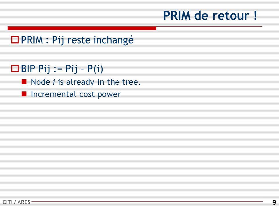 CITI / ARES 30 Une couverture de A est un ensemble de disques Lunion des disques de R contient A Tout compacte du plan nintersecte quun nombre fini de disques de R On appel émetteurs les points P i de R Si P i et P j sont deux émetteurs de R, P i peut transmettre à P j si Quelques définitions