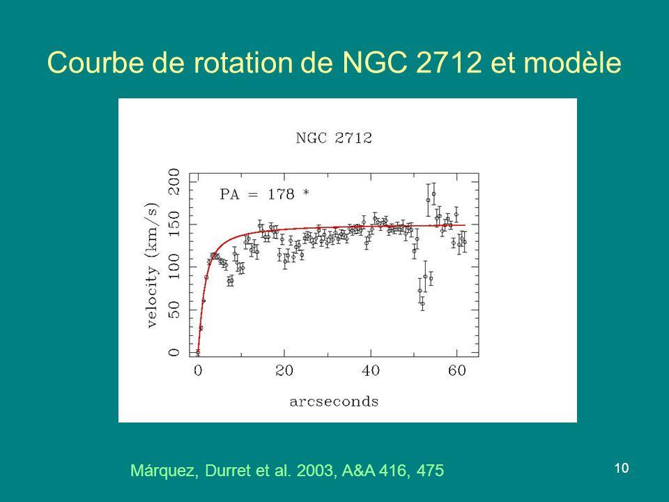 10 Courbe de rotation de NGC 2712 et modèle Márquez, Durret et al. 2003, A&A 416, 475