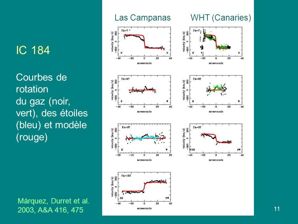11 IC 184 Courbes de rotation du gaz (noir, vert), des étoiles (bleu) et modèle (rouge) Las Campanas WHT (Canaries) Márquez, Durret et al. 2003, A&A 4