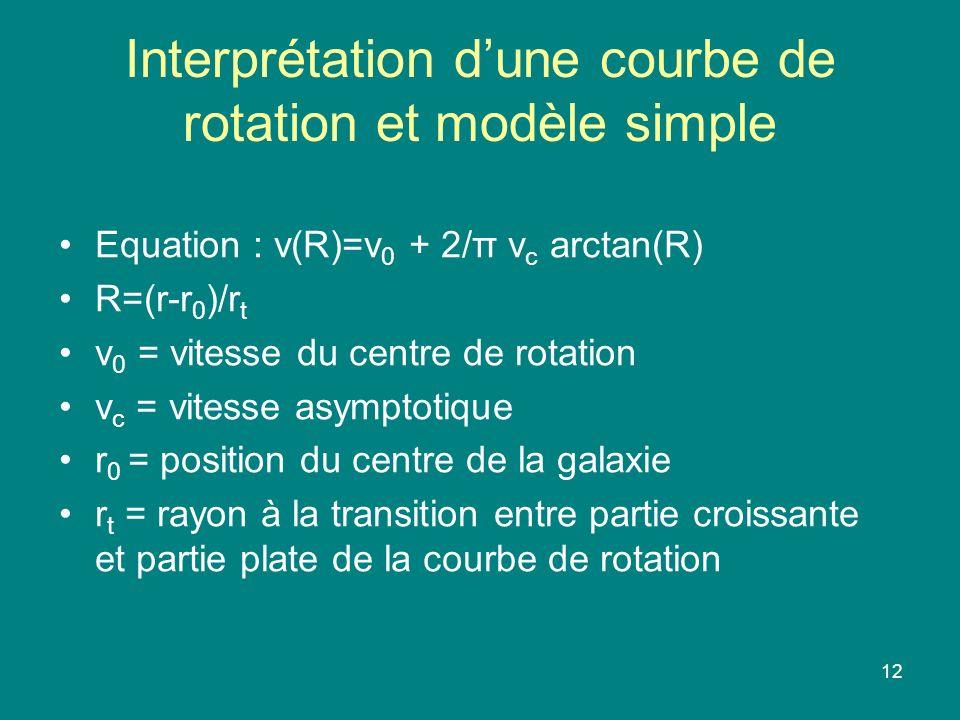 12 Interprétation dune courbe de rotation et modèle simple Equation : v(R)=v 0 + 2/π v c arctan(R) R=(r-r 0 )/r t v 0 = vitesse du centre de rotation