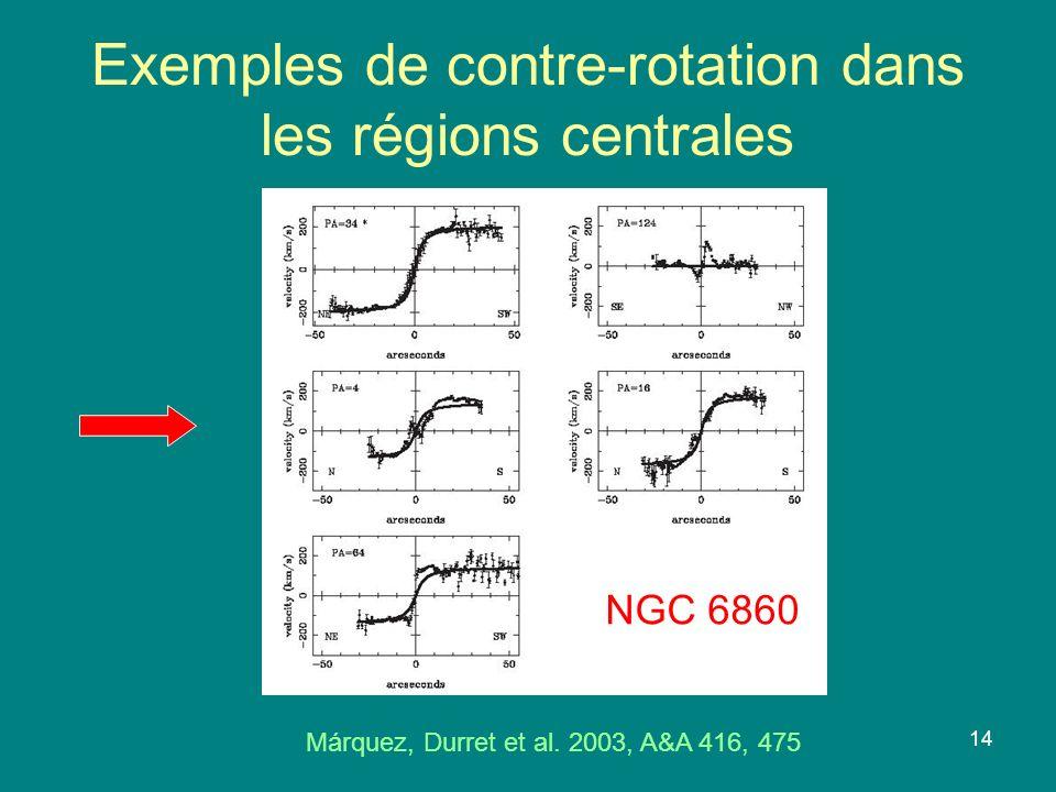 14 Exemples de contre-rotation dans les régions centrales NGC 6860 Márquez, Durret et al. 2003, A&A 416, 475