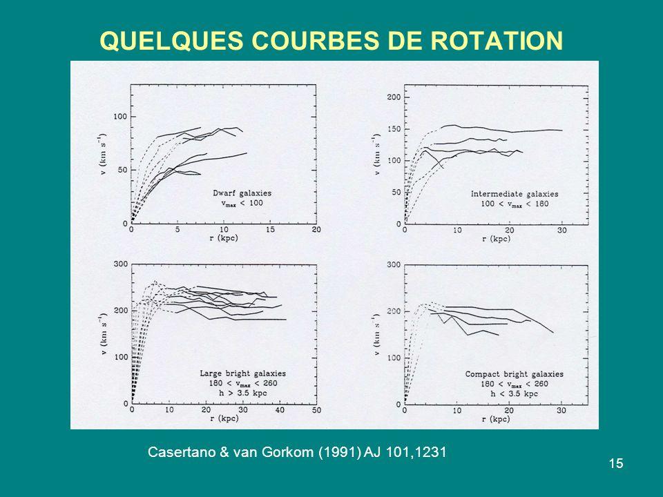 15 QUELQUES COURBES DE ROTATION Casertano & van Gorkom (1991) AJ 101,1231