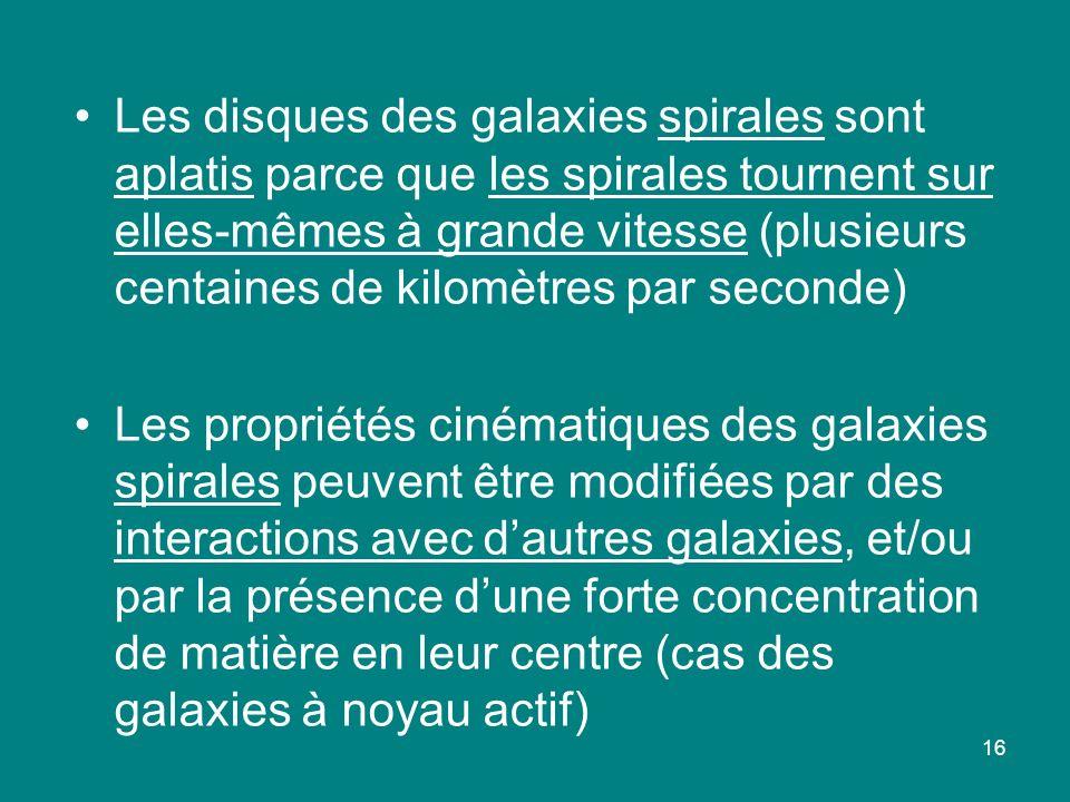 16 Les disques des galaxies spirales sont aplatis parce que les spirales tournent sur elles-mêmes à grande vitesse (plusieurs centaines de kilomètres