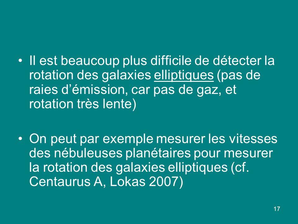 17 Il est beaucoup plus difficile de détecter la rotation des galaxies elliptiques (pas de raies démission, car pas de gaz, et rotation très lente) On