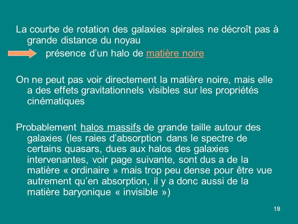 19 La courbe de rotation des galaxies spirales ne décroît pas à grande distance du noyau présence dun halo de matière noire On ne peut pas voir direct