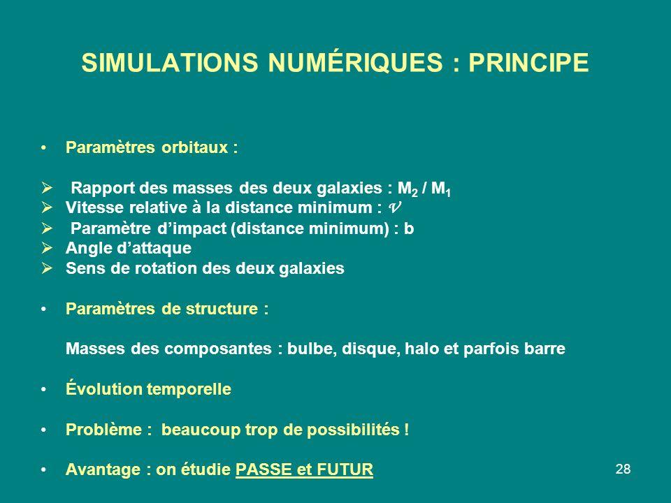 28 SIMULATIONS NUMÉRIQUES : PRINCIPE Paramètres orbitaux : Rapport des masses des deux galaxies : M 2 / M 1 Vitesse relative à la distance minimum : V