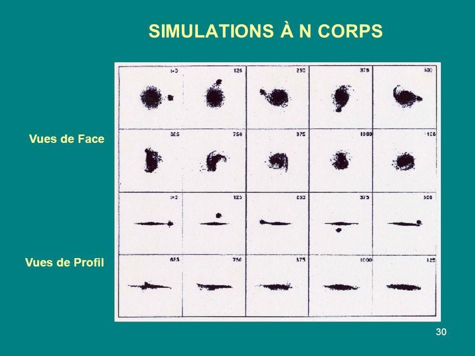30 SIMULATIONS À N CORPS Vues de Face Vues de Profil