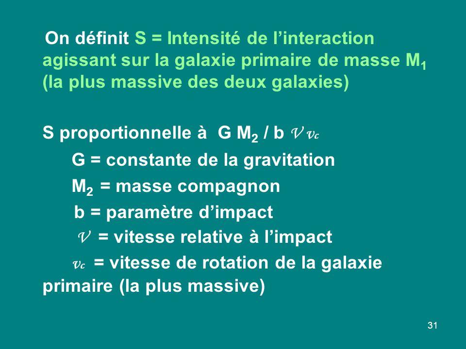 31 On définit S = Intensité de linteraction agissant sur la galaxie primaire de masse M 1 (la plus massive des deux galaxies) S proportionnelle à G M