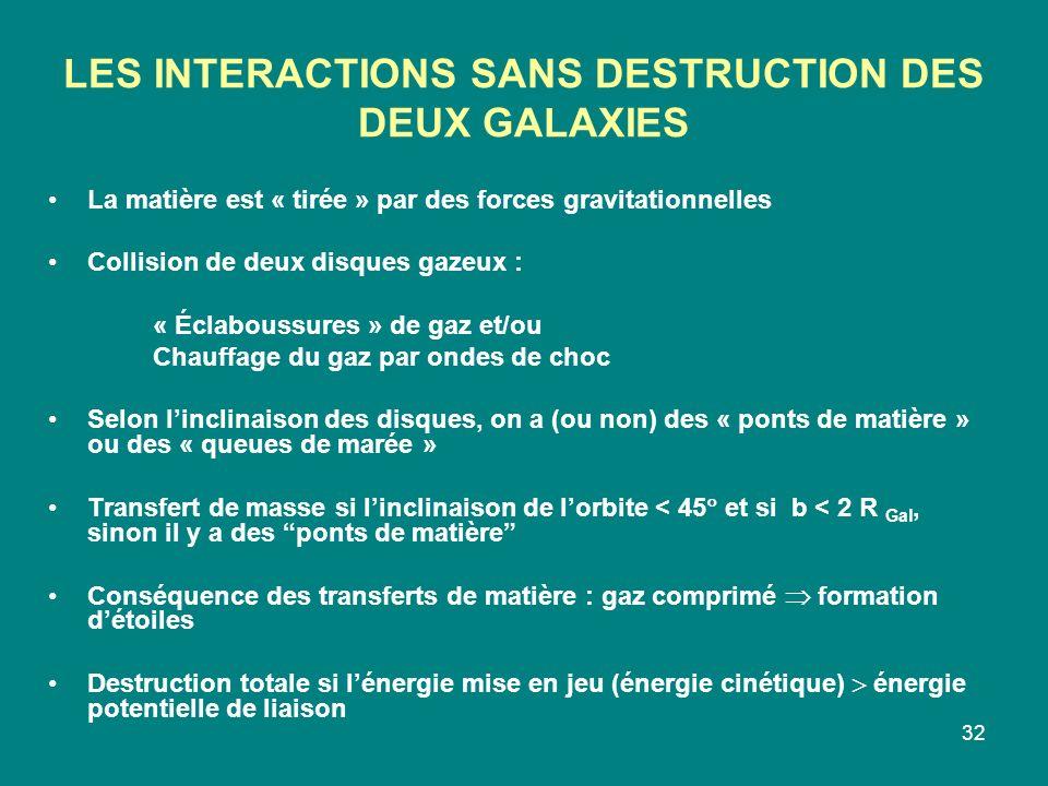 32 LES INTERACTIONS SANS DESTRUCTION DES DEUX GALAXIES La matière est « tirée » par des forces gravitationnelles Collision de deux disques gazeux : «