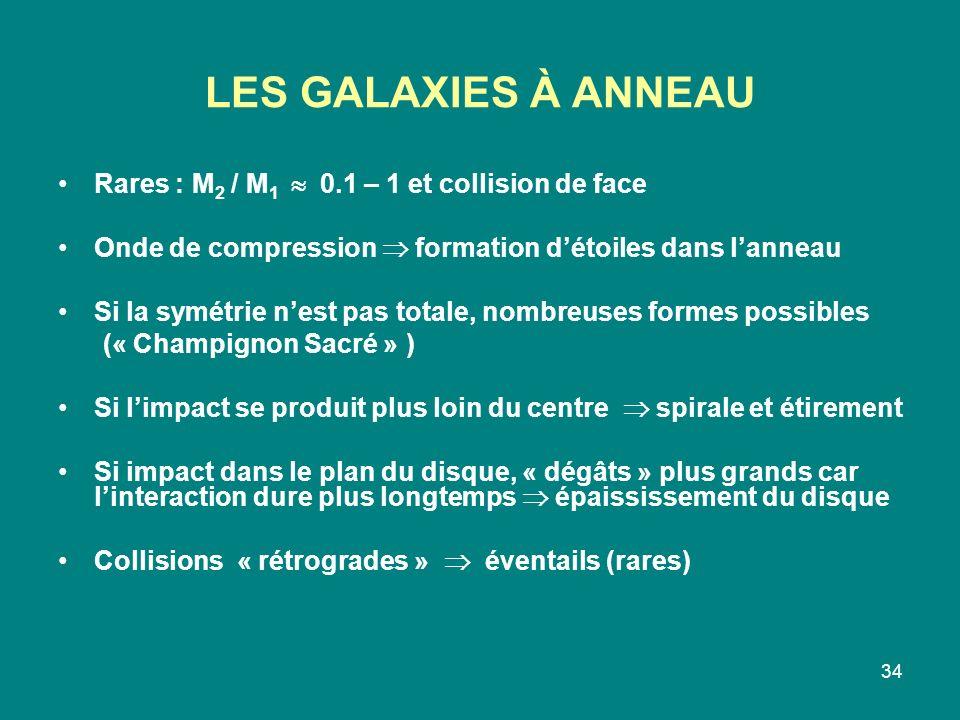 34 LES GALAXIES À ANNEAU Rares : M 2 / M 1 0.1 – 1 et collision de face Onde de compression formation détoiles dans lanneau Si la symétrie nest pas to