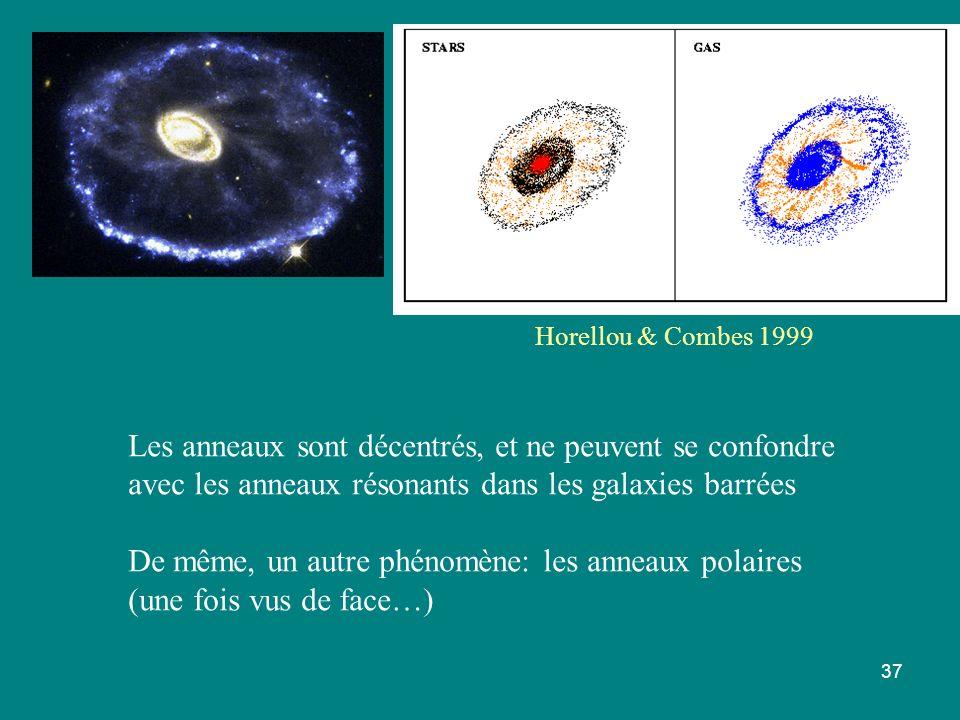 37 Horellou & Combes 1999 Les anneaux sont décentrés, et ne peuvent se confondre avec les anneaux résonants dans les galaxies barrées De même, un autr
