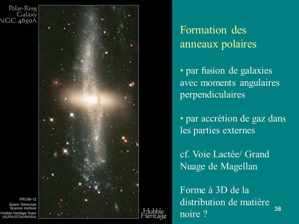 38 Formation des anneaux polaires par fusion de galaxies avec moments angulaires perpendiculaires par accrétion de gaz dans les parties externes cf. V