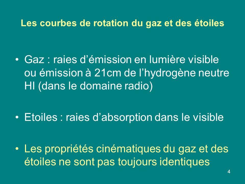 4 Les courbes de rotation du gaz et des étoiles Gaz : raies démission en lumière visible ou émission à 21cm de lhydrogène neutre HI (dans le domaine r