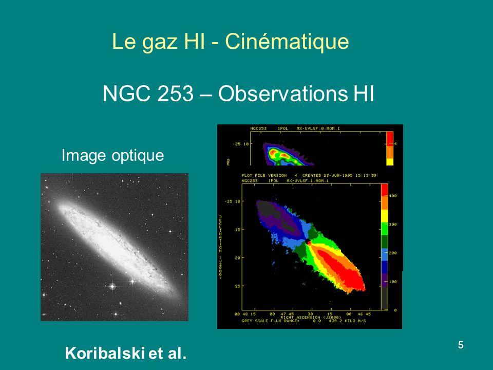5 Le gaz HI - Cinématique NGC 253 – Observations HI Koribalski et al. Image optique