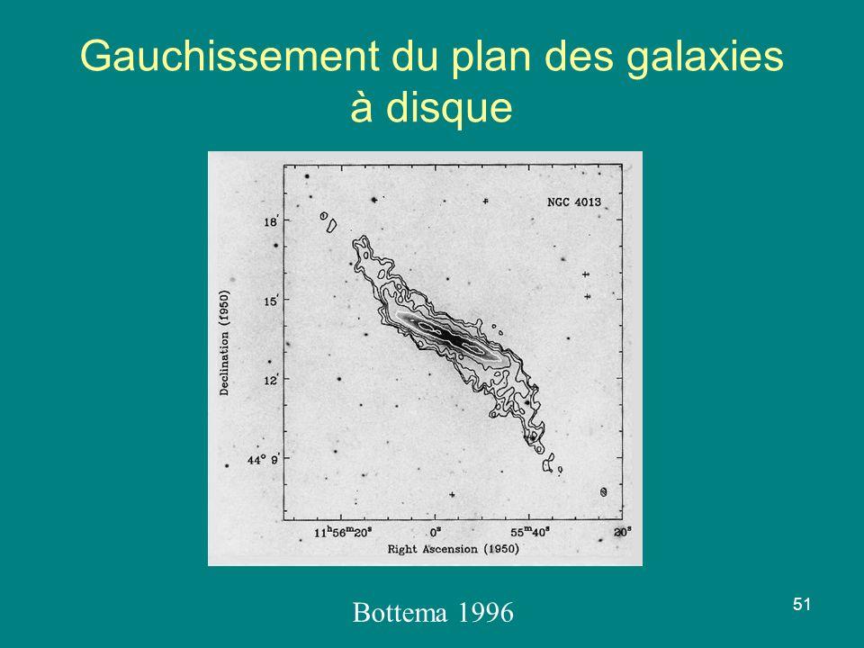 51 Gauchissement du plan des galaxies à disque Bottema 1996