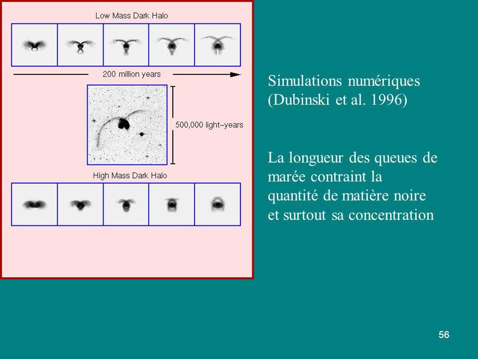 56 Simulations numériques (Dubinski et al. 1996) La longueur des queues de marée contraint la quantité de matière noire et surtout sa concentration