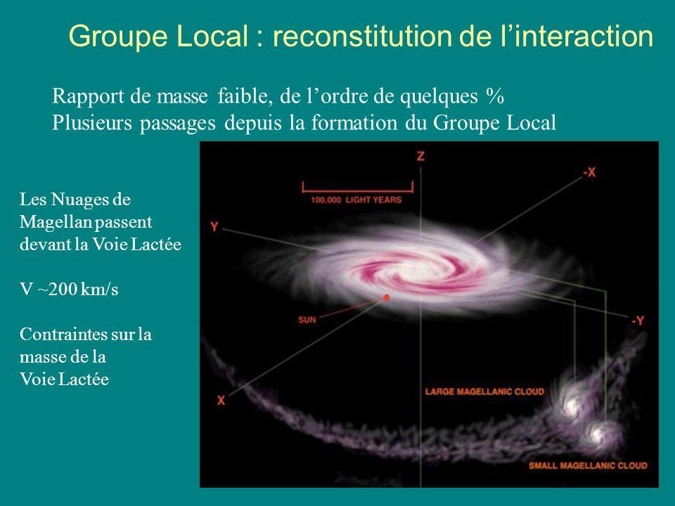 59 Groupe Local : reconstitution de linteraction Rapport de masse faible, de lordre de quelques % Plusieurs passages depuis la formation du Groupe Loc