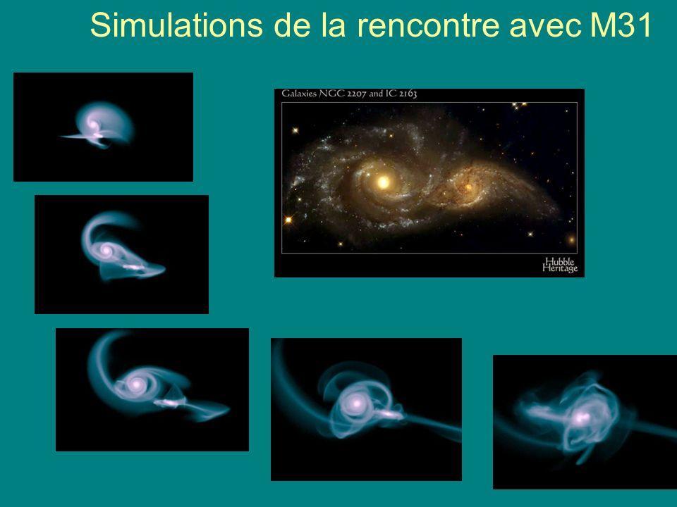 64 Simulations de la rencontre avec M31