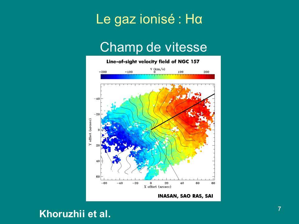 7 Champ de vitesse Khoruzhii et al. Le gaz ionisé : Hα