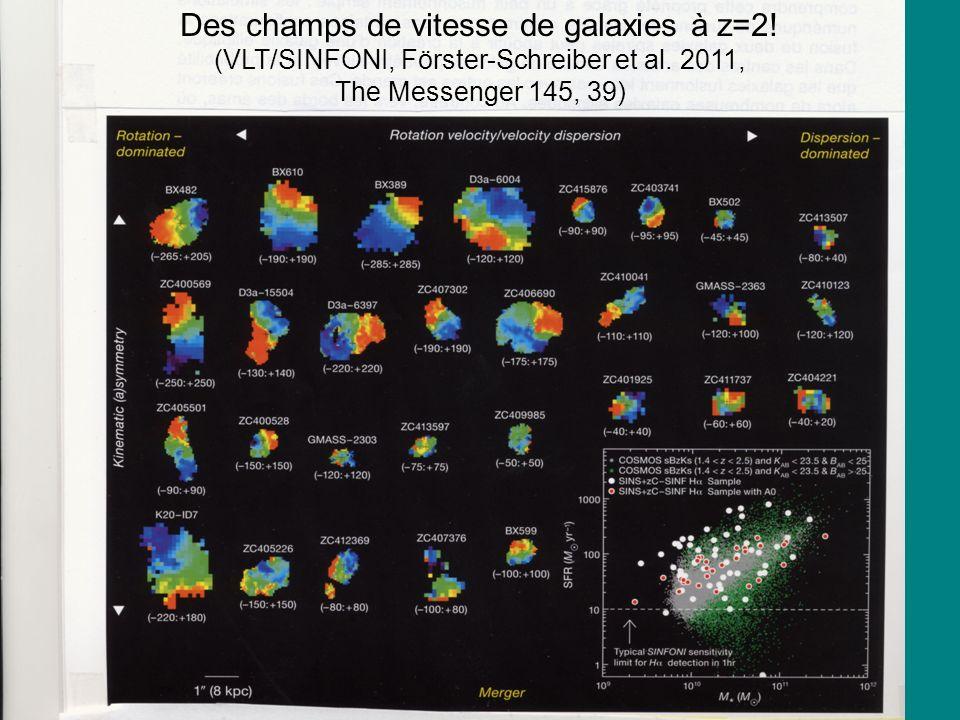 8 Des champs de vitesse de galaxies à z=2! (VLT/SINFONI, Förster-Schreiber et al. 2011, The Messenger 145, 39)