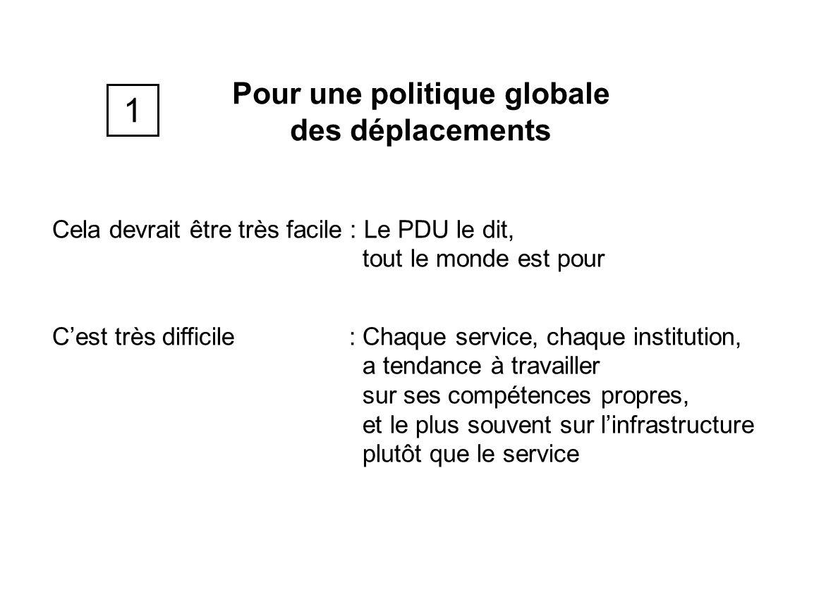 Exemple des réflexions engagées à Lille Métropole, sur : - la densité urbaine, en lien avec le PLH - les DIVAT (DIsques de Valorisation des Axes de Transport) - le tram-train