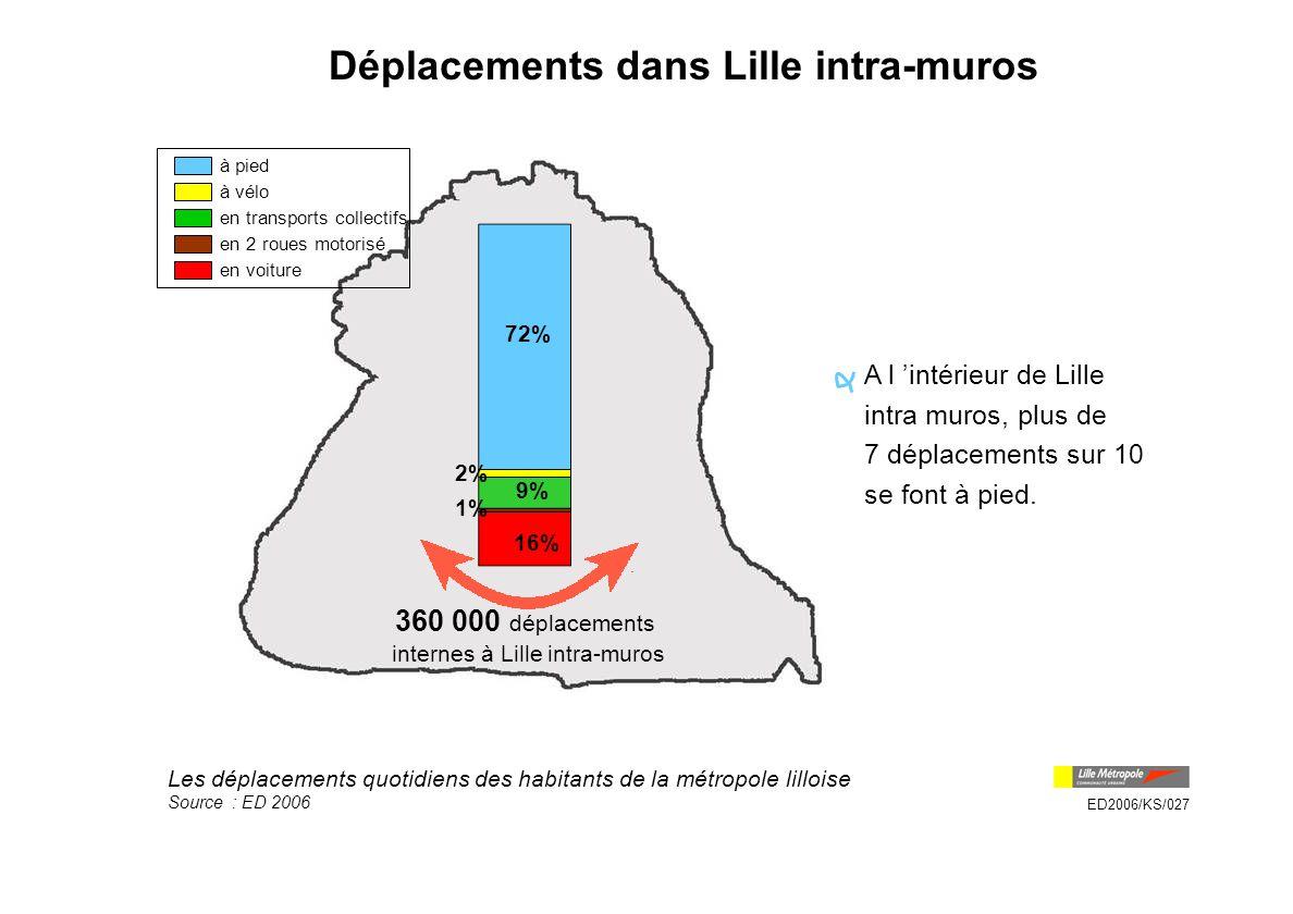 Ouverture à 180° Taux de desserte à 10 mn : 29 % Lille Métropole Communauté Urbaine / Mission Plan de Déplacements Urbains Tourcoing gare SNCF