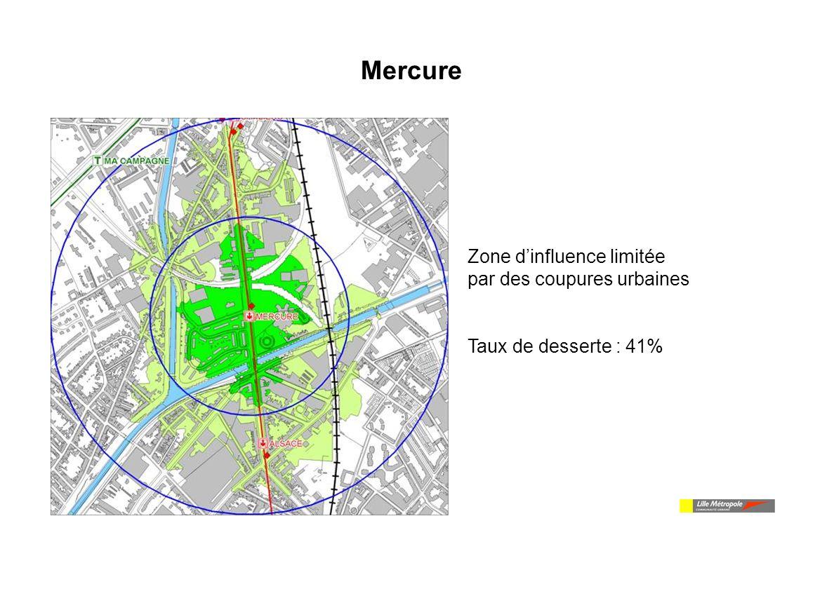 Zone dinfluence optimisée Taux de desserte à 10 mn : 59 % Lille Métropole Communauté Urbaine / Mission Plan de Déplacements Urbains Tourcoing métro Phalempins