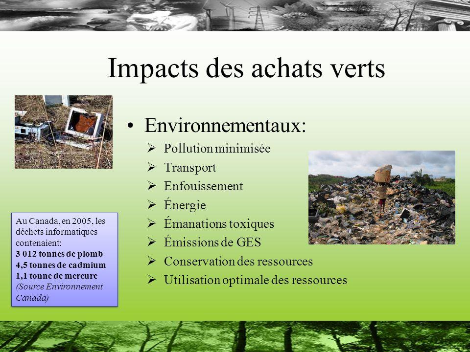 Impacts des achats verts Environnementaux: Pollution minimisée Transport Enfouissement Énergie Émanations toxiques Émissions de GES Conservation des r