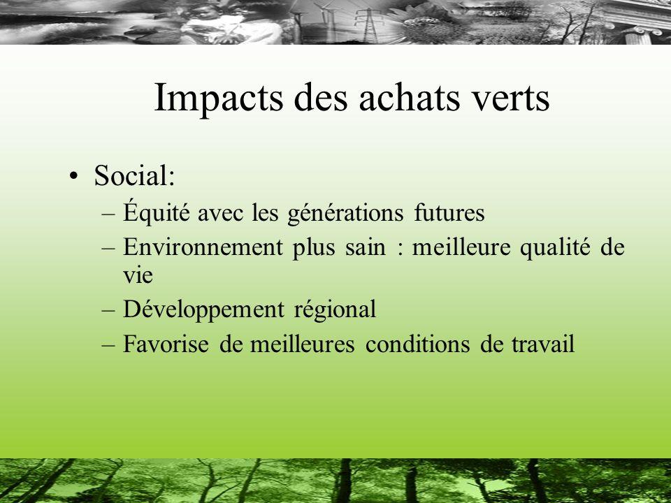 Impacts des achats verts Social: –Équité avec les générations futures –Environnement plus sain : meilleure qualité de vie –Développement régional –Fav