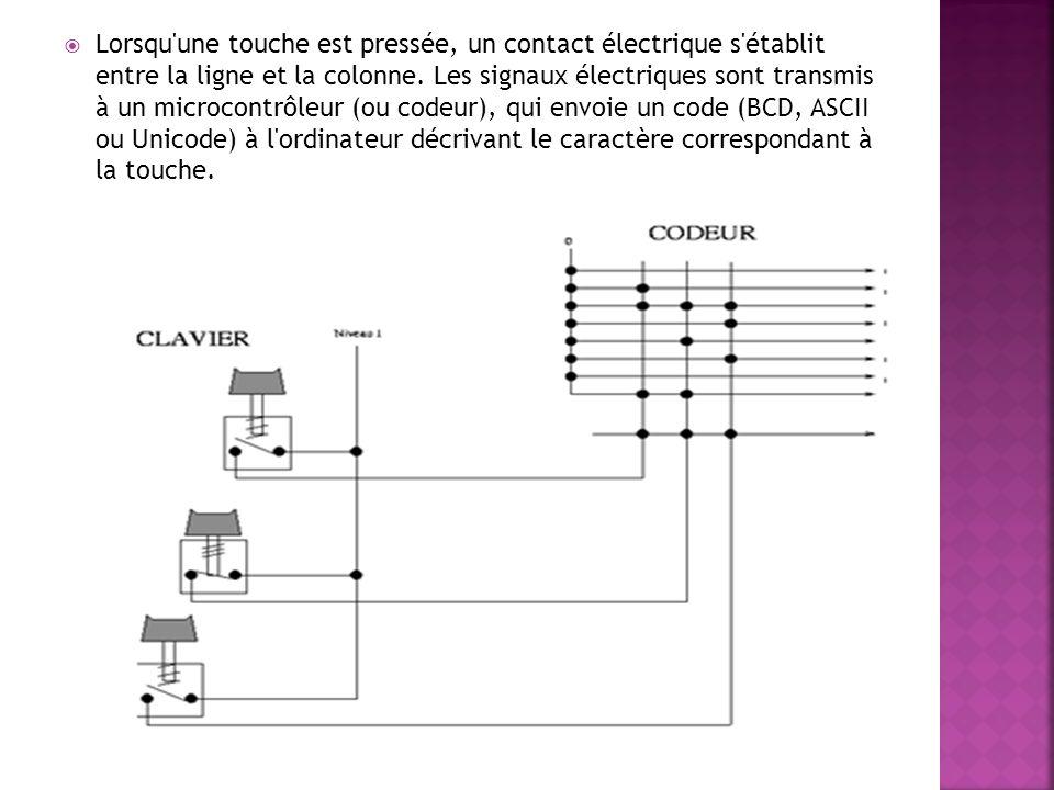 A chaque pression d une touche du clavier, un signal spécifique est transmis à l ordinateur.